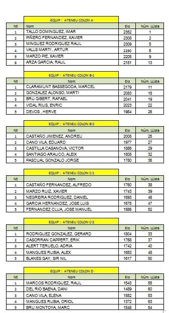 Equips Copa Catalana (2)